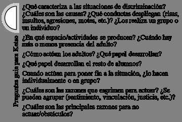 0718-6924-psicop-20-01-56-gf8.png
